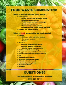 Foodwaste Flyer
